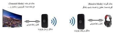 اتصال هدفون بلوتوث به تلویزیون HD