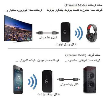 اتصال هدفون بلوتوث به تلویزیون HD- هدفون هدست بلوتوث